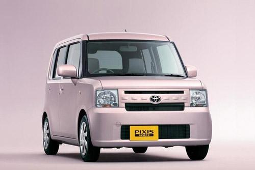 Малолитражка Daihatsu будет продаваться под маркой Toyota