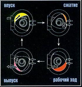 post-13-1104750112 Устройство РПД