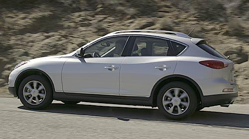 22 5 самых «продвинутых» автомобилей 2008 года